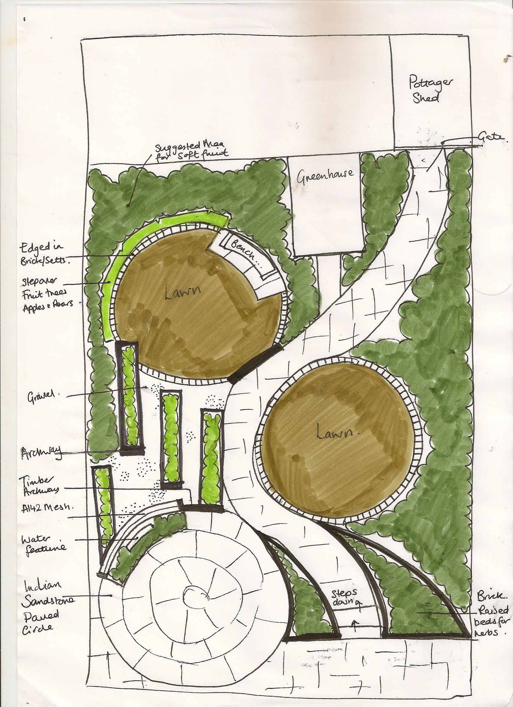 free garden design advice curvey garden design earth designs