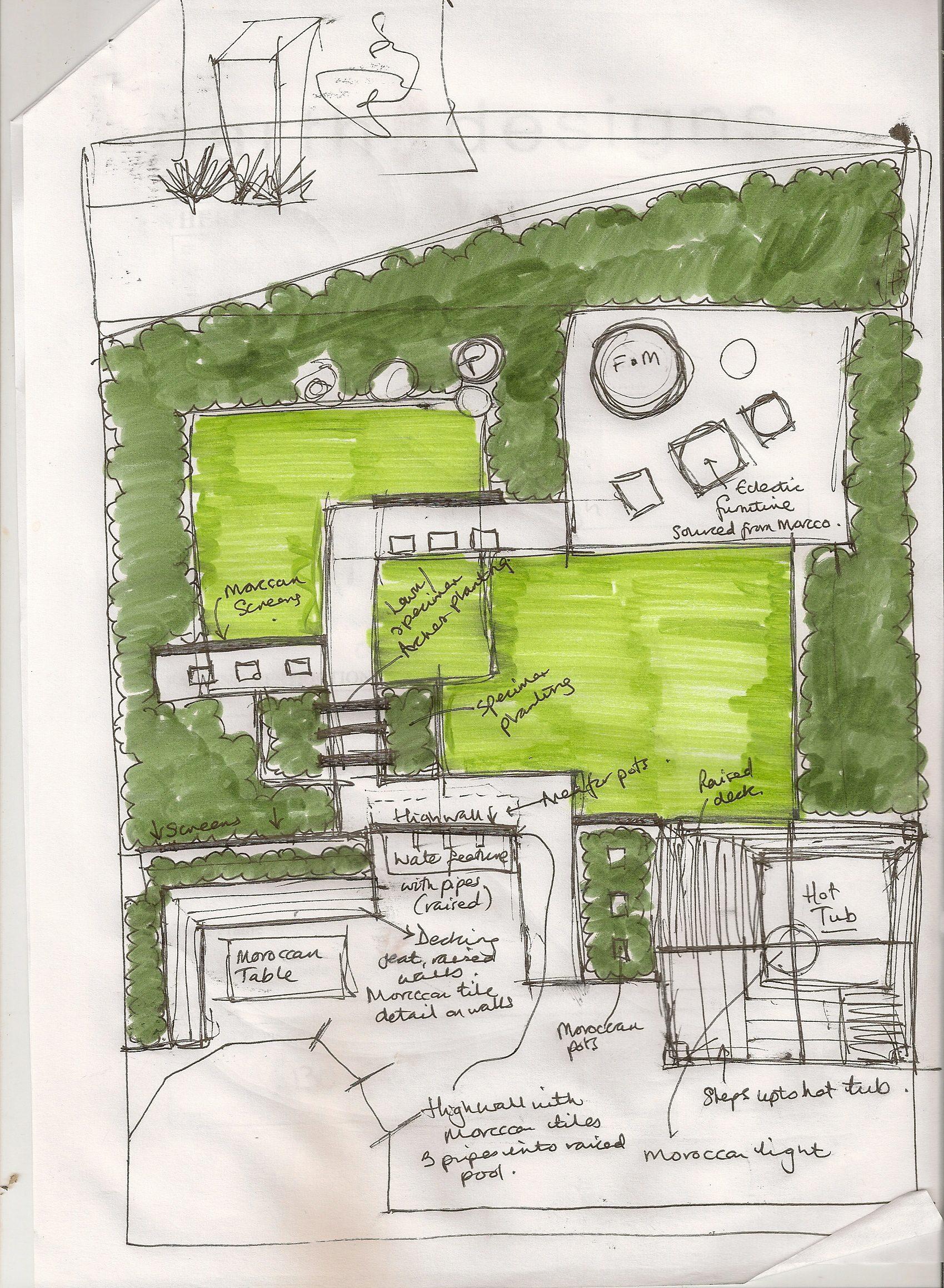 Garden Design Advice : Moroccan Garden Design - Earth Designs Garden ...