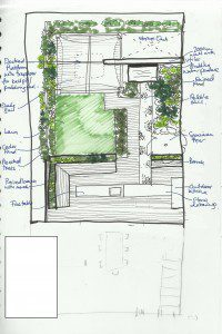west london garden design of the month march 2014 - notting hill