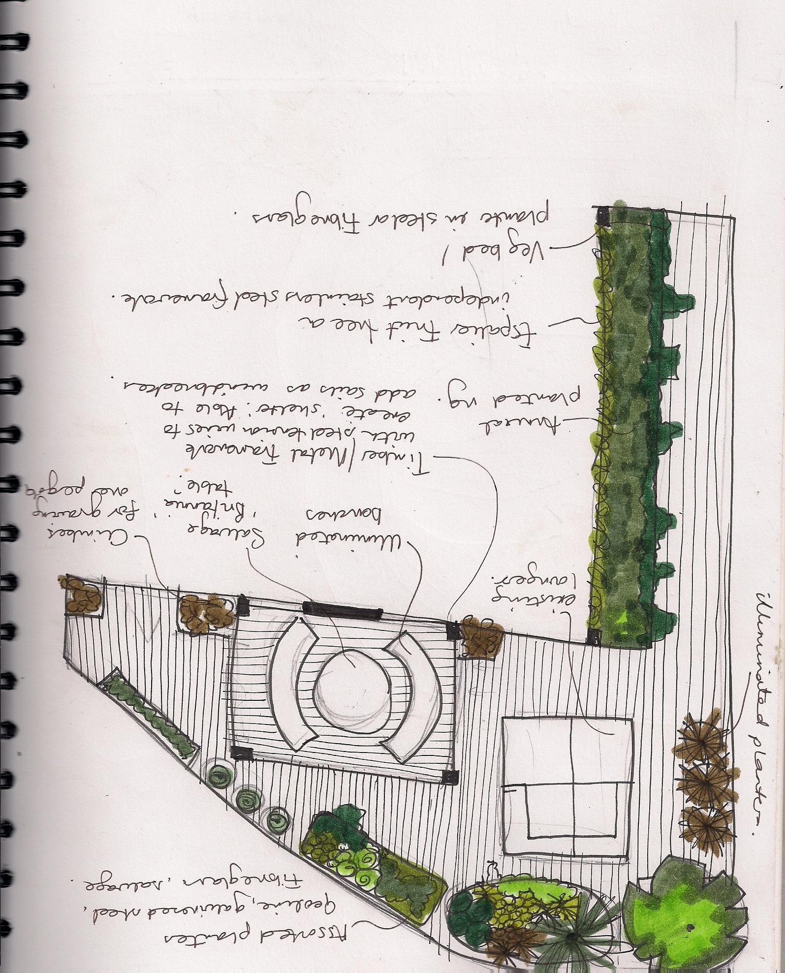 East london roof garden what shall we do earth for Garden design east london