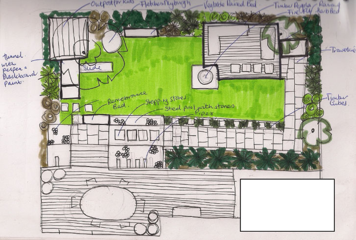 Garden Design Essex ED197 Consultation Drawing-500