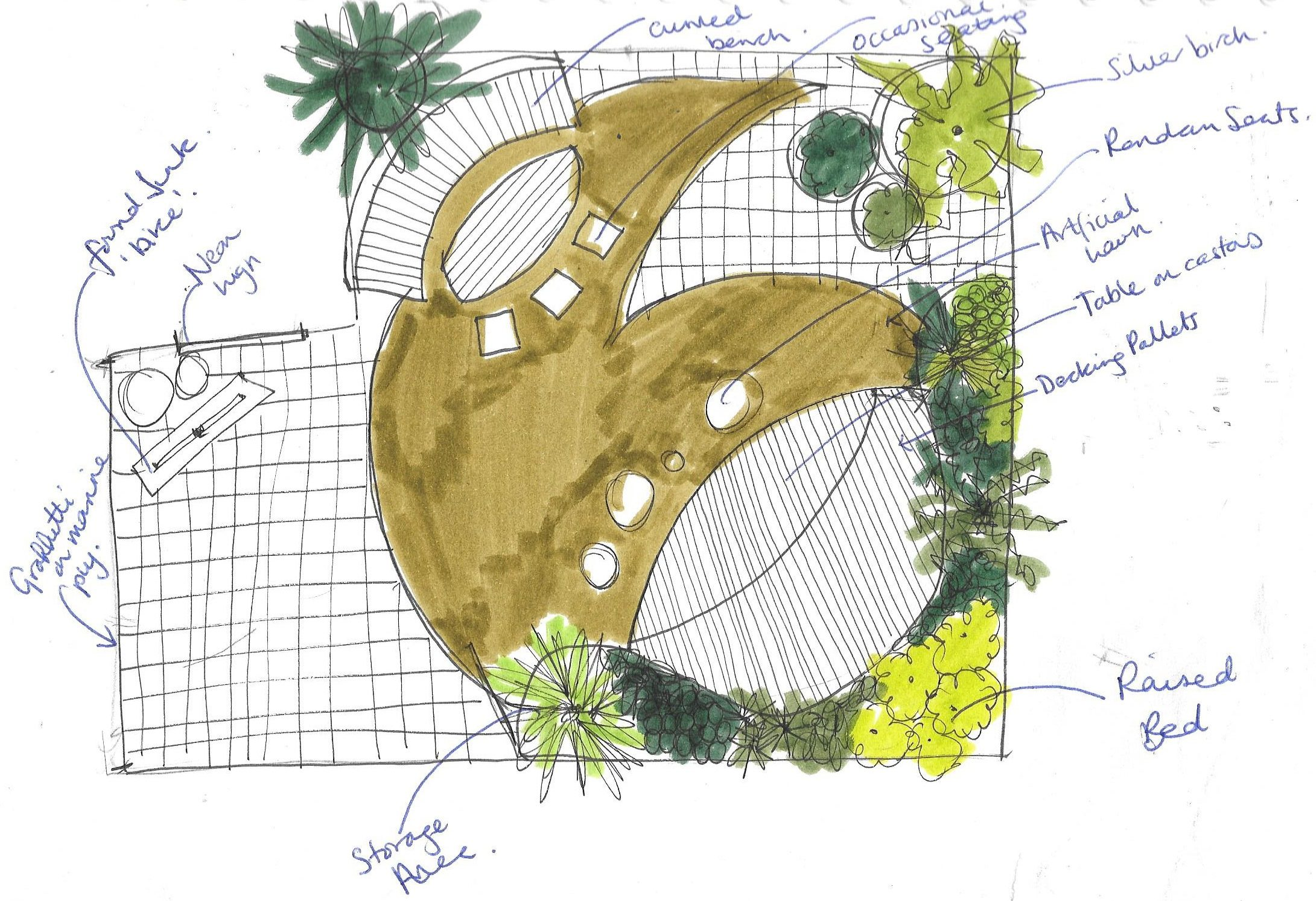 Blog page 10 of 68 earth designs garden design and build for Garden design east london