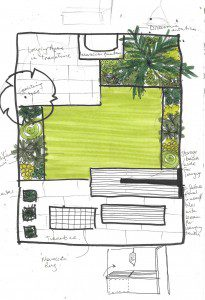 garden design in West London