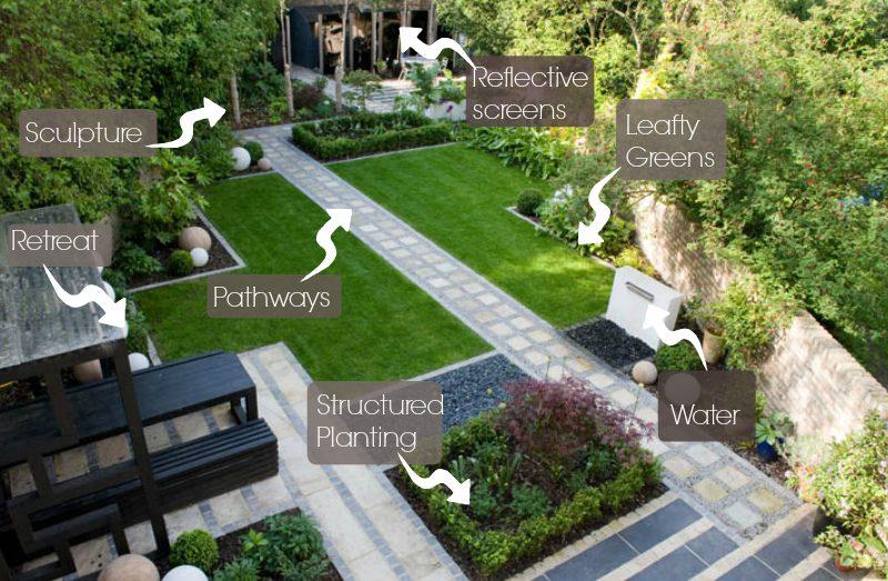 How to create a modern japanese garden earth designs for Making a japanese garden