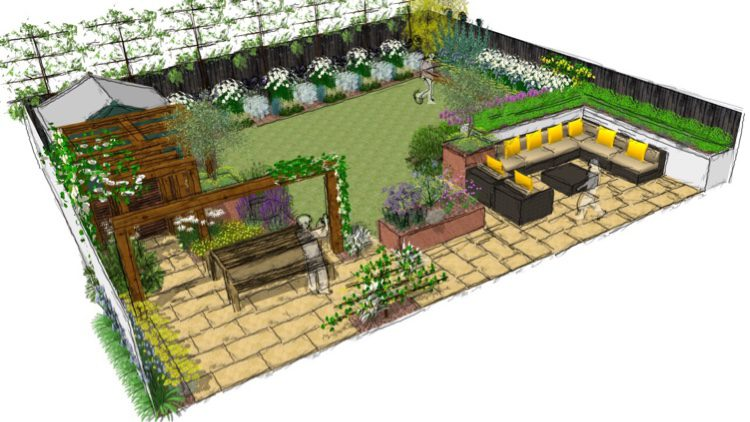 Zoning the garden help to create the space for everybody