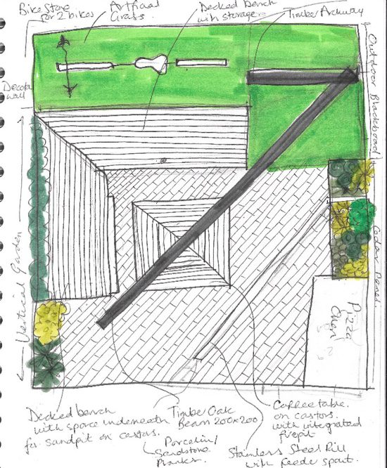 Garden sketch for this small courtyard design