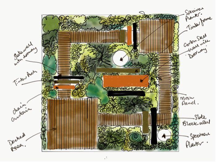 Garden design sketch based on the baroque theatre