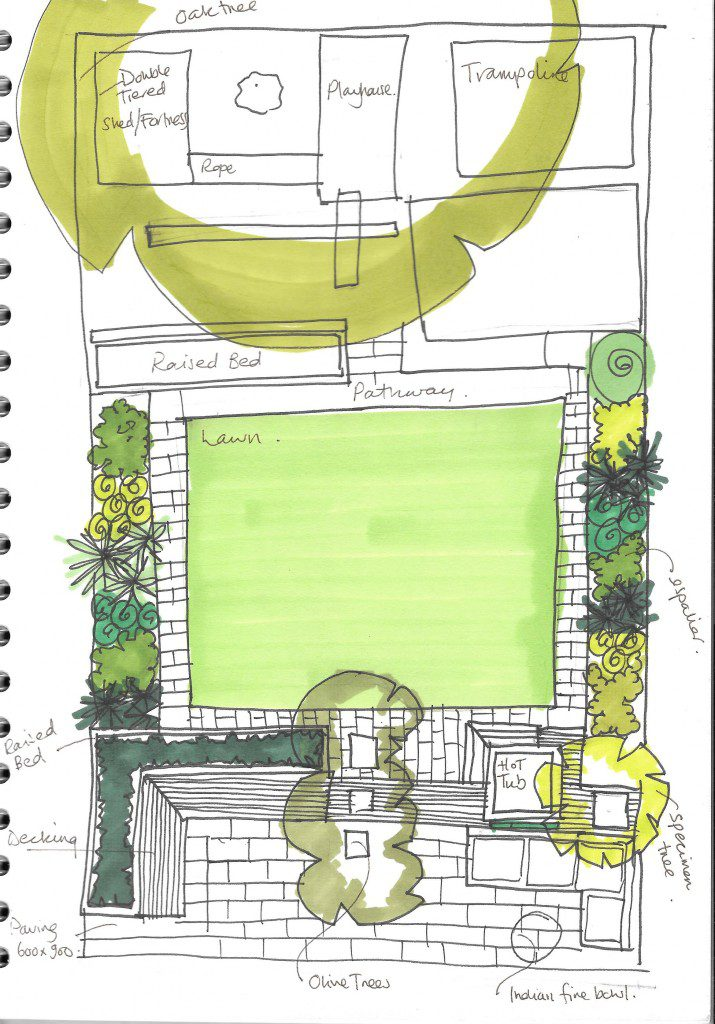 A garden design sketch for Hadleigh Essex that appeals to all the fmaily