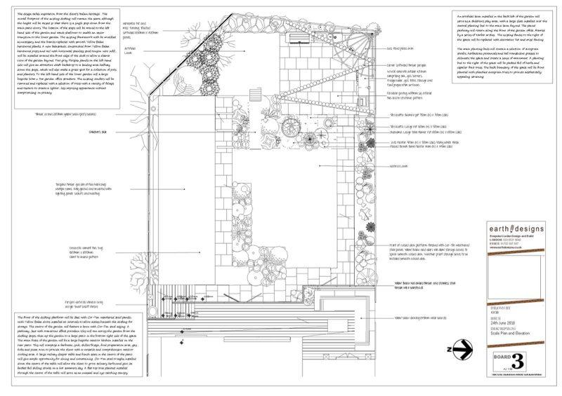 Blog - Earth Designs Garden Design and Build
