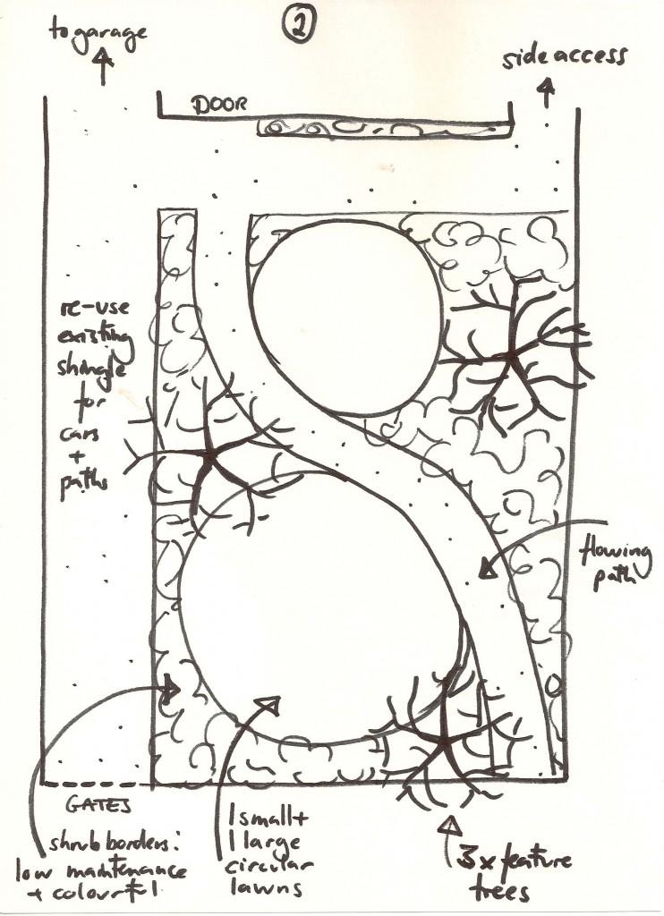 London Garden Design Sketch
