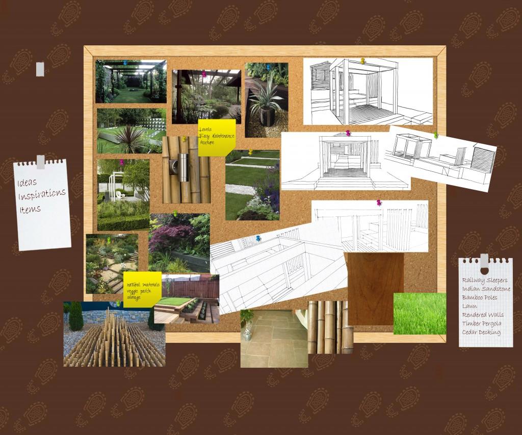 Landscape Design Willesden Green