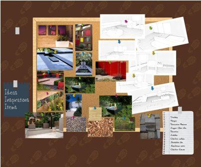 Garden Design London Dulwich Ideas and Materials