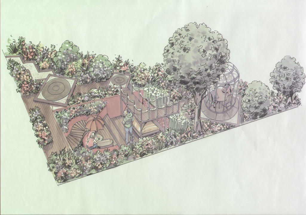 London Garden Design Perspective Visual
