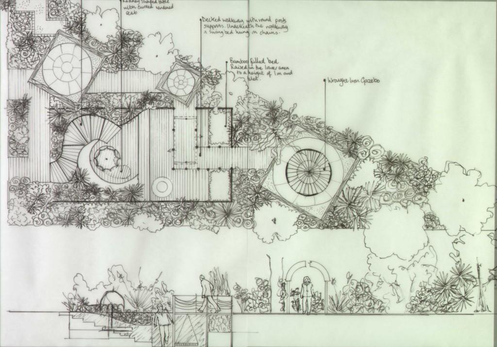 London Garden Design Plan