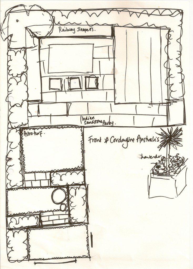 Garden Design Scotland Sketch