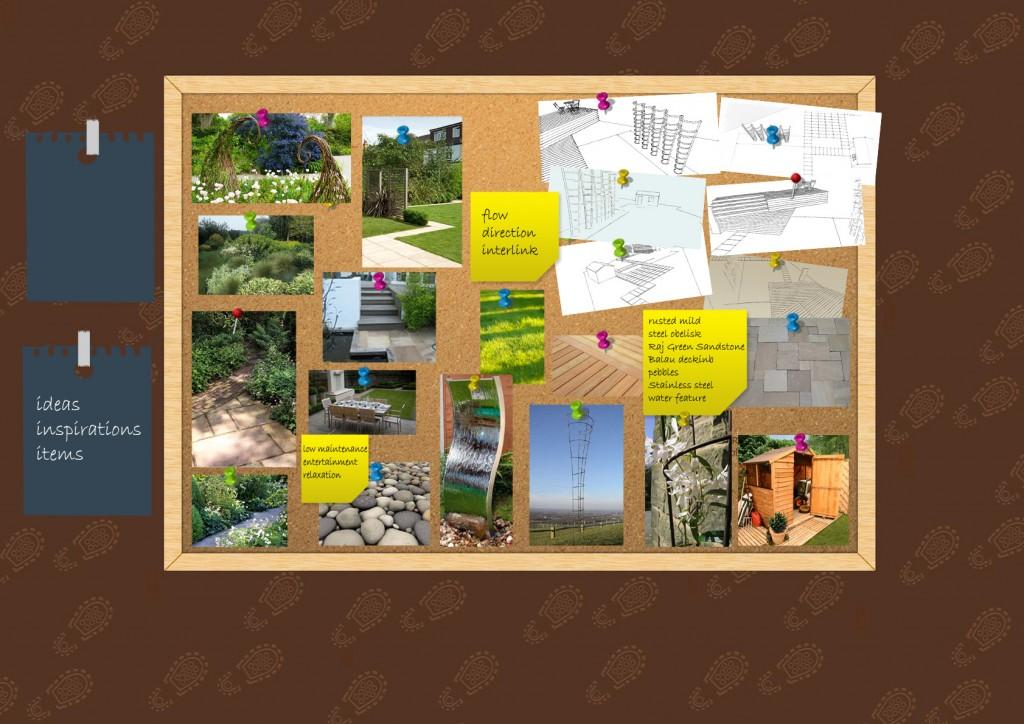 Garden Design London Kilburn Ideas and Materials
