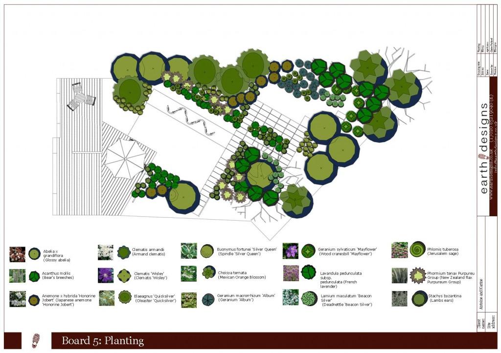 Garden Design London Kilburn Planting Plan