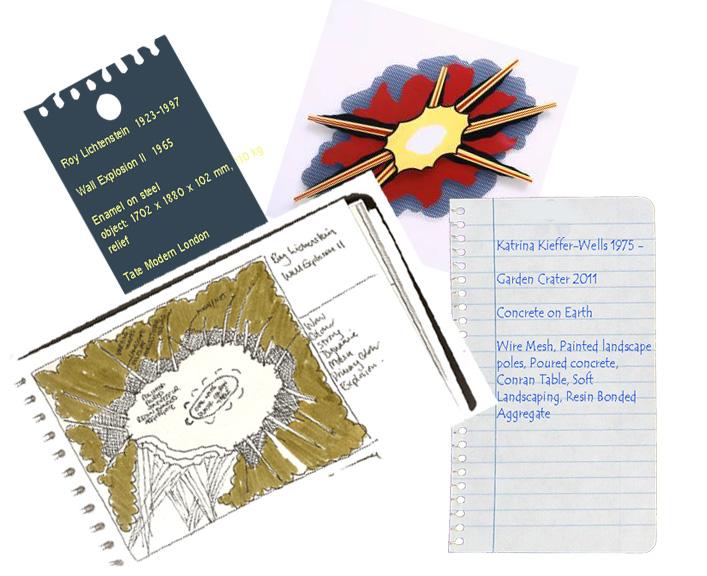 London Garden Design Inspirations: concept drawing inspired by Lichtenstein