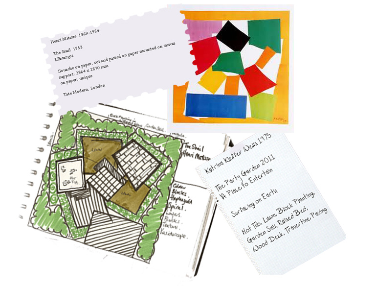 London Garden Design Ideas: concept drawing inspired by Matisse collage