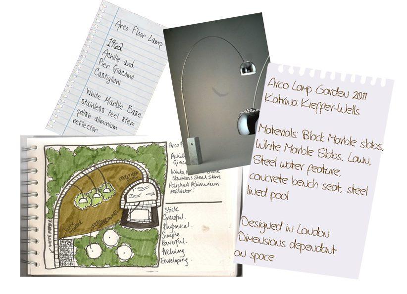 London Garden Design Concept Sketch: Arco Floor Lamp