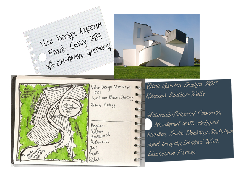 London Garden Design Concept Sketch: Vitra Design Museum