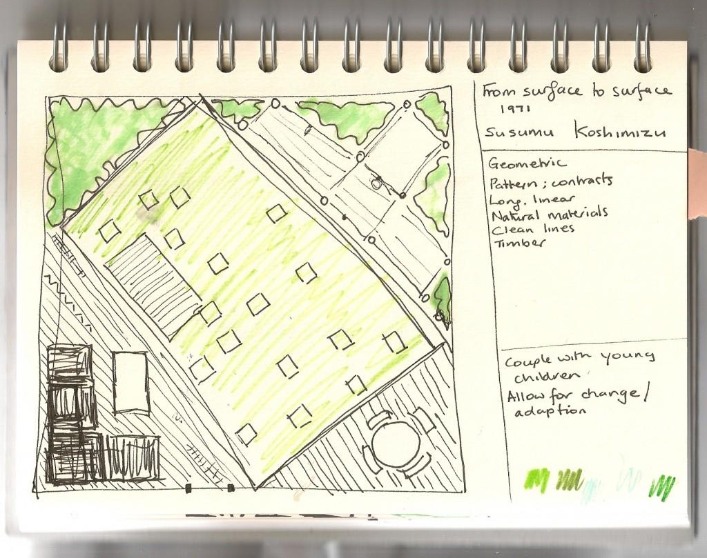 Garden Sketch Inspired by Susumu Koshimizu