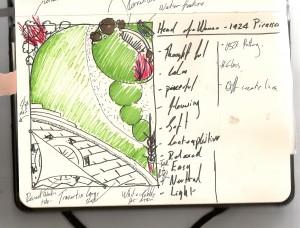 Garden Design Sketch Inspired By Picasso