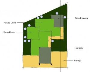 Surrey Postal Garden Design concept sketch 1