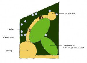 Surrey Postal Garden Design concept sketch 3