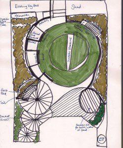 Sketch for Family Garden