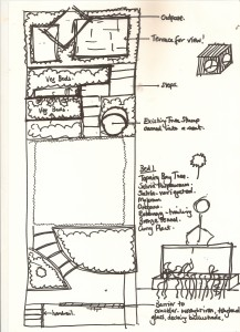 Garden Design with Terraces