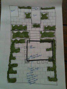 Budget garden design sketch
