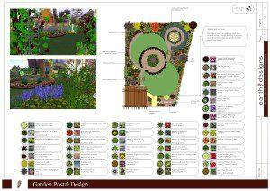 BLOG -Postal Design CR2 9EQ_1