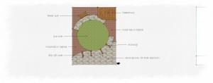Cheshire Garden Design - Option 2