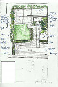 Notting Hill garden design concept sketch