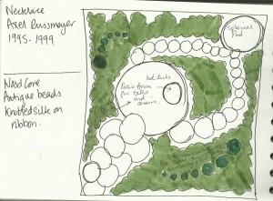 Inspiration for Garden Design: concept sketch based on Axel Russmayer necklace