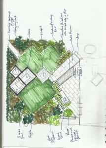 garden designer in Essex