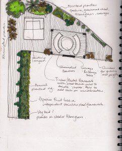 East London roof garden
