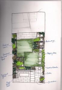 South London Garden designer