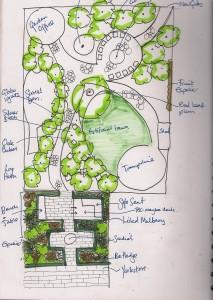 garden design in Walthamstow village