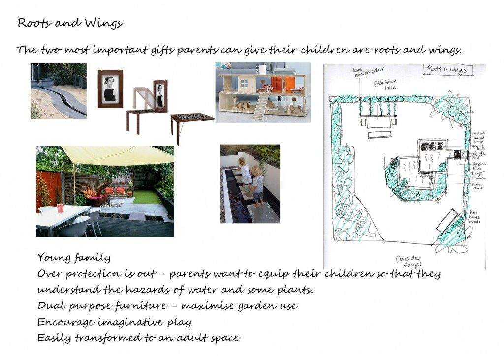 Roots and Wings Inspiration_1