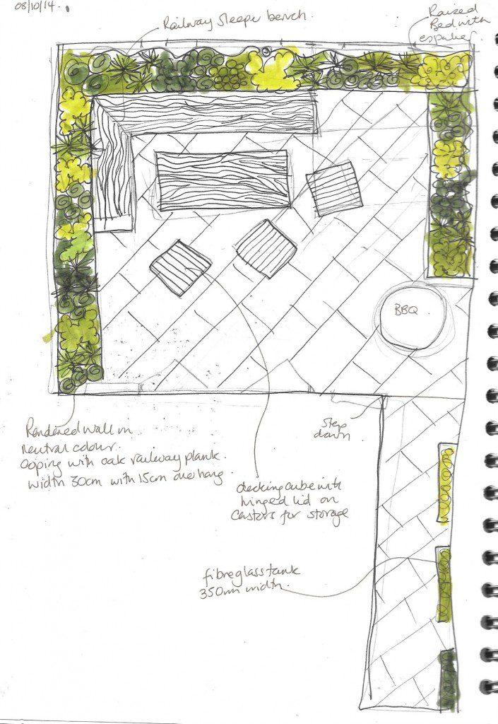 East London Courtyard Design