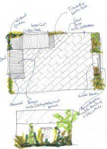 front garden designer in London