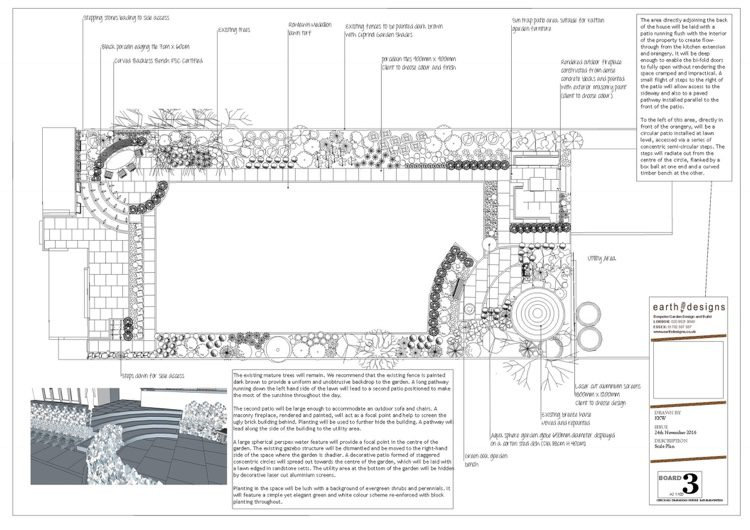 A scale plan shows the garden in detail