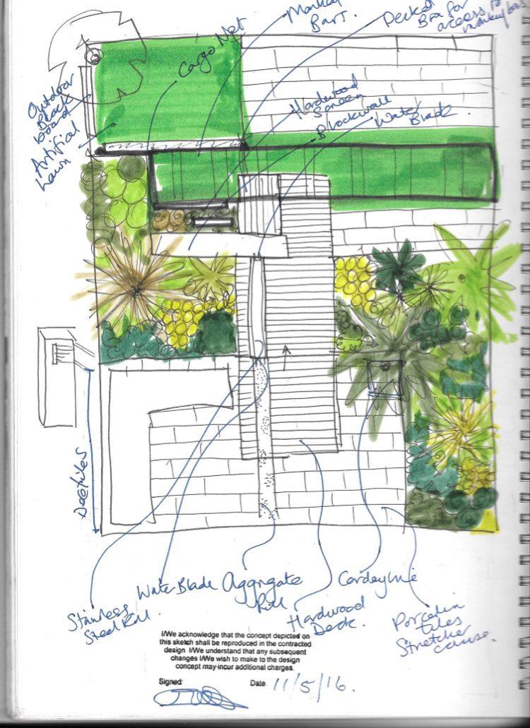 Garden sketch for E17 garden