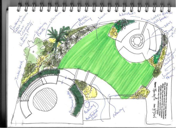Hockley garden designer comes up with some ideas
