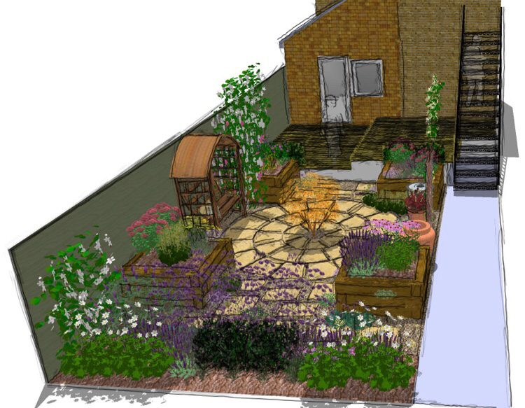 Raised beds and low maintained - bang on brief
