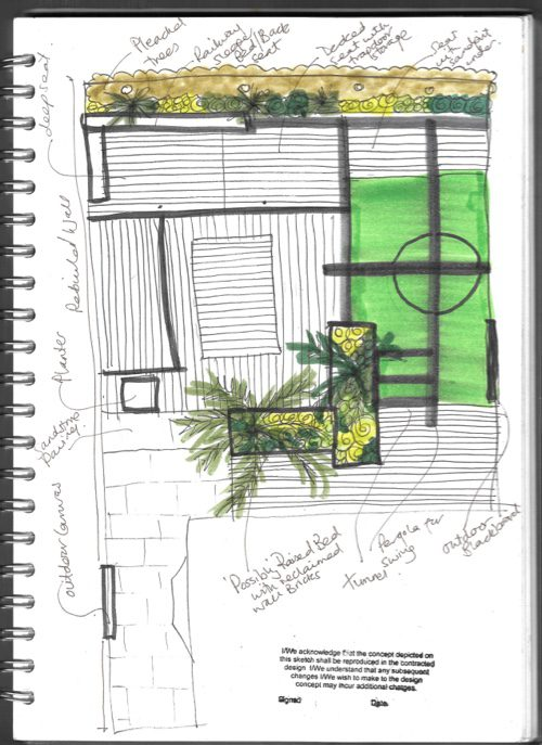 Sketch of ideas for this East London garden