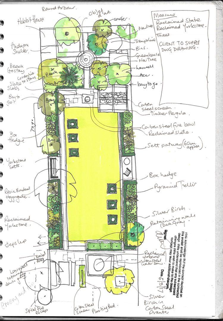 sketch of ideas for this garden in Balham