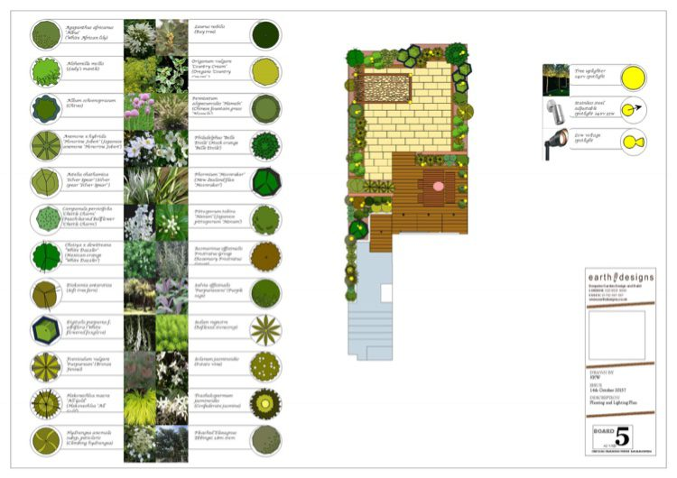 simple and fresh white and green planting scheme